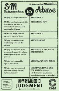 Suspend Judgement: Sado Masochism vs Abuse - No pleasure without consent baby